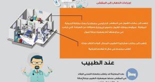 كيف يستفيد السوريون من الخدمات الطبية في تركيا؟
