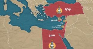غاز شرق المتوسط: أصل الحكاية